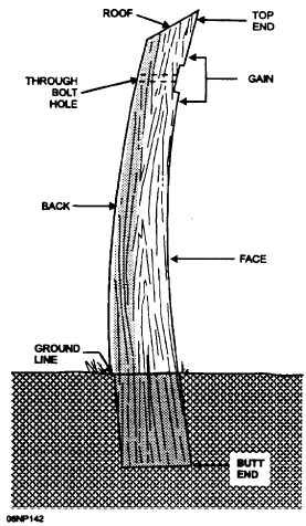 Installing Poles