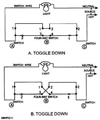 figure 5 34 single pole switch circuit a single pole switch is a one blade on and off switch that be installed singly or in multiples of two or more in the same metal box in wiring