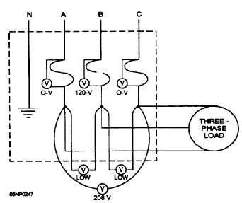 B000LNS3N2 further 14026 175 in addition TM 11 5820 890 10 1 47 moreover 2006 Ford F 150 Fuse Diagram also  on fuse box hot to touch