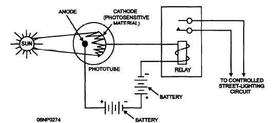 control circuits rh constructionmanuals tpub com Dusk to Dawn Light Wiring Diagram Photocell Control Wiring Diagram