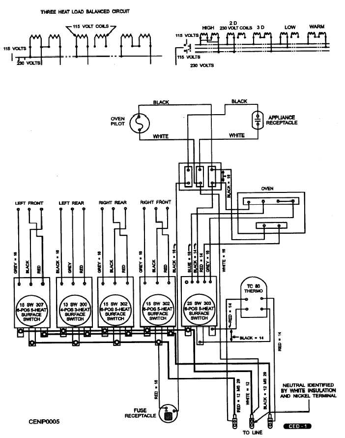 figure 7 5 typical electric range wiring schematic