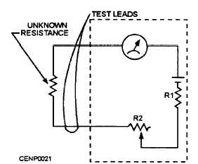 reproduce the series type ohmmeter using Test battery life using a multimeter or volt-ohm meter (vom) analog-type multimeters use a needle and printed scales to display results from a variety of electrical tests bad reading: batteries with voltage readings 20 percent below their original rating should be replaced a multimeter is a black.
