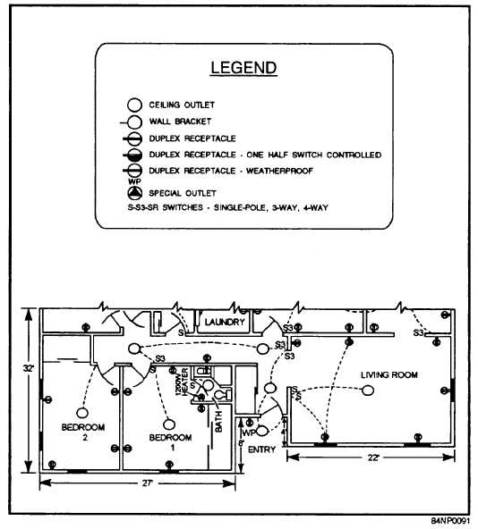 Legend or symbols a legend with partial floor plan malvernweather Images