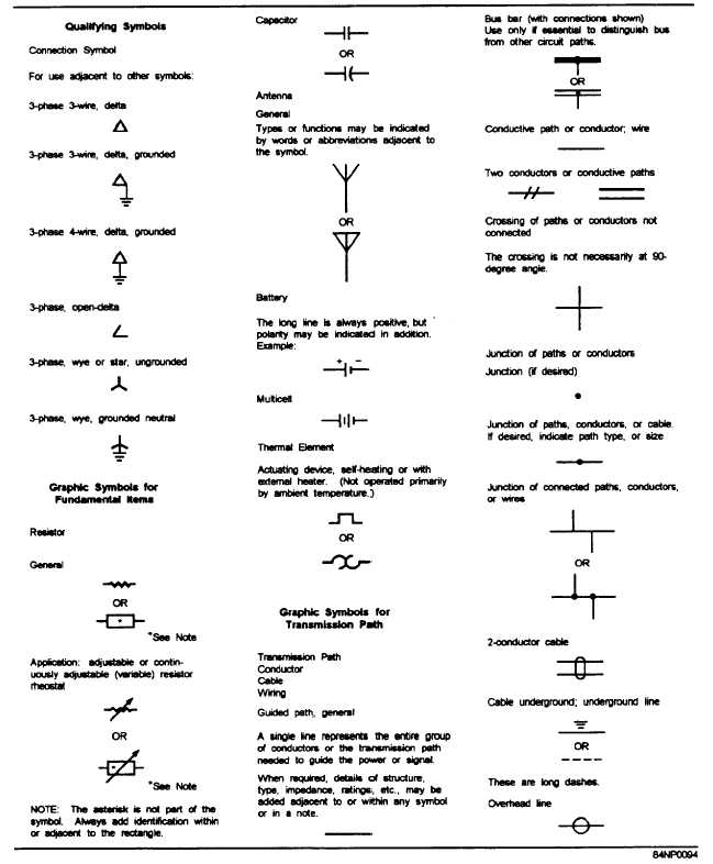 Figure 2-6.Graphic symbols used in electrical and electronic diagrams.