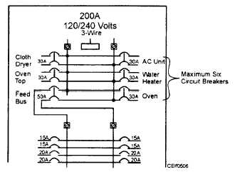 Dodge Nitro 2007 Dodge Nitro Short Circut together with Electric Recliner Wiring Diagram together with 83 also Location Of An Electrical Transformer as well 120 Volt Receptacle Wiring. on wiring a breaker box diagram