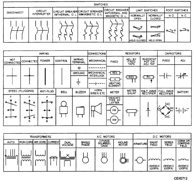 14027_193_1 wiring diagram standards diagram wiring diagrams for diy car repairs standard wiring diagram symbols at bayanpartner.co