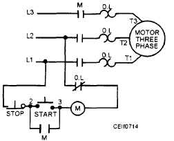 Start Stop Circuit Wiring Diagram on motor starter control wiring