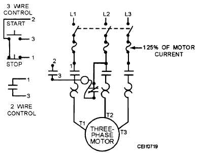 1991 Chevy 1500 Wiring Diagram besides 5 Way Switch Wiring Methods further Square D Transfer Switch Wiring Diagram furthermore Normally Closed Relay Wiring Diagram further Mag ic Motor Starter Wiring Diagram With Pilot Light. on furnace transfer switch wiring diagram