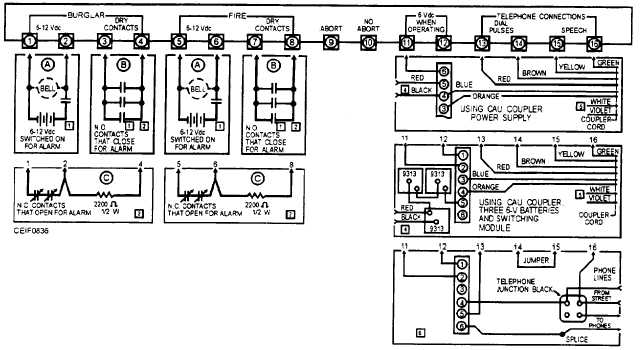 Typical Telephone Wiring Diagram on