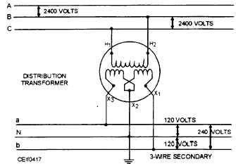 figure 4 17 single phase transformer connected to give 120 240 volt three wire single phase service