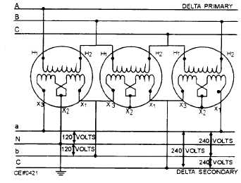 figure 4 20 cluster mounted bank of transformers 208 volt 3 phase wiring diagram