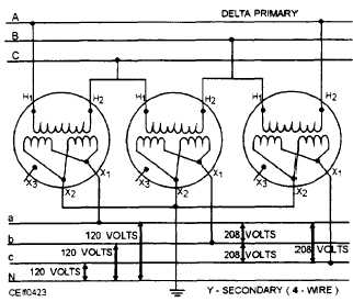 How To Wire 3 Phase Electric likewise Meters also How To Wire 3 Phase Electric together with How Inverters Work besides 208 Volt 3 Phase Wiring. on 208 three phase power wiring