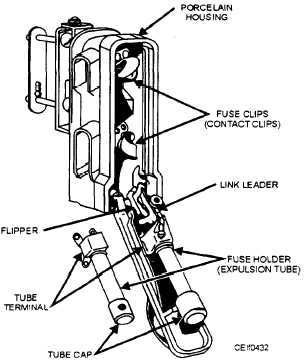 General Electric Stove Wiring Diagram on frigidaire wiring diagram refrigerator
