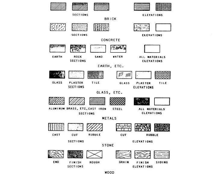 Architectural Symbols Kubreforic