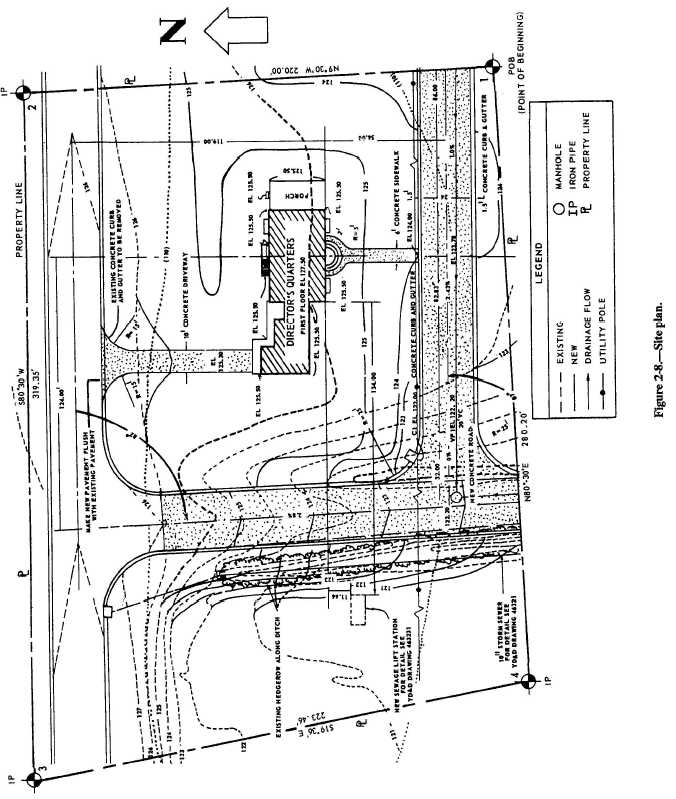 Figure 2 8 site plan for How to read construction site plans