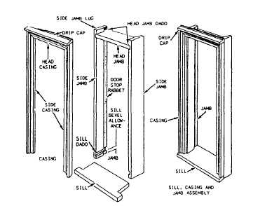 Door frame components of a door frame Exterior door components