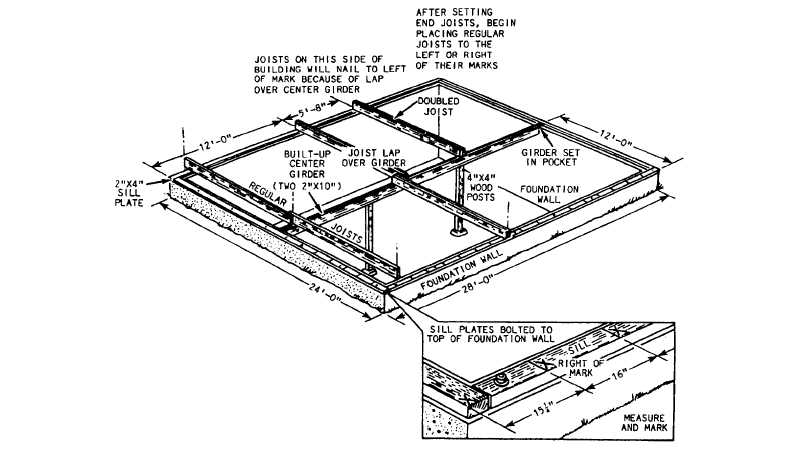 Figure 1 30 Comp1ete Layout For Floor Joists
