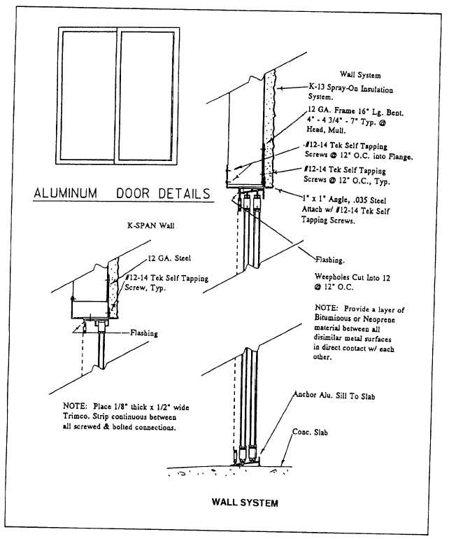 figure 9 39 aluminum door installation