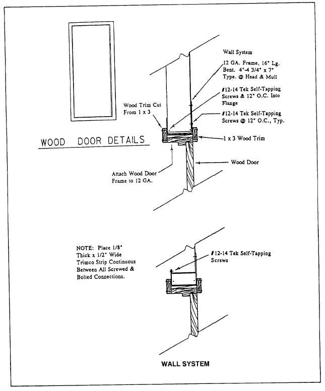 Door Frame: Door Frame Construction Details