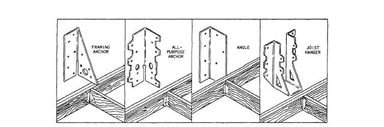 types of framing anchors place the outside pieces between the inside trimmers drive three 16d nails through the trimmers into the headers