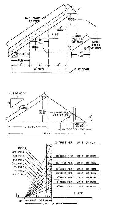 Roof Pitch For Lean To Shed Danny Plan