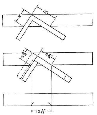 Framing Square Tables