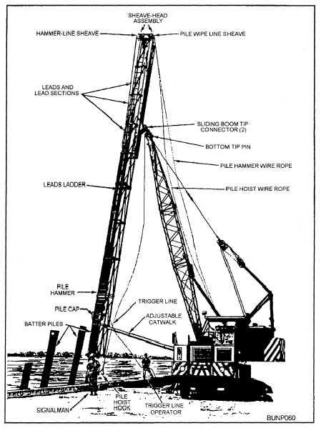 diagram of a truck crane