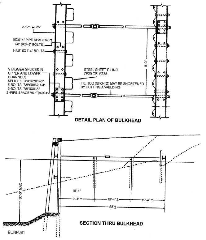 U2014Working Drawings For Steel Sheet Pile Bulkhead. 8 25. Wall Design ...