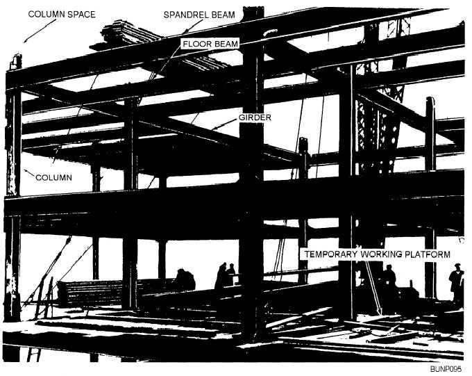 Figure 8 49 Structural Steel Skeleton Construction