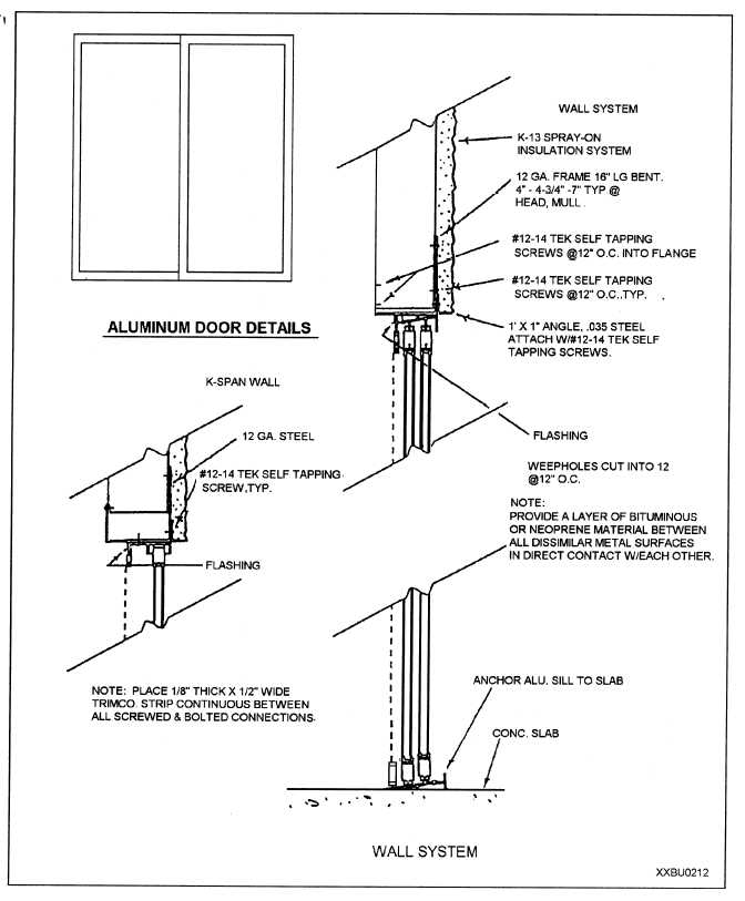 Figure 9 20 Aluminum Door Installation