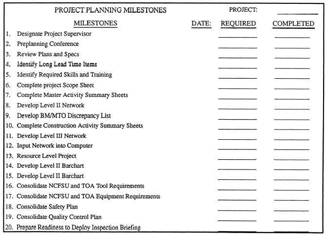 Construction estimatecom construction estimate party for Building cost net