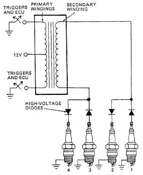 distributorless ignition system rh constructionmanuals tpub com GM Ignition Wiring Diagram 2004 Ford Ignition Wiring Diagram