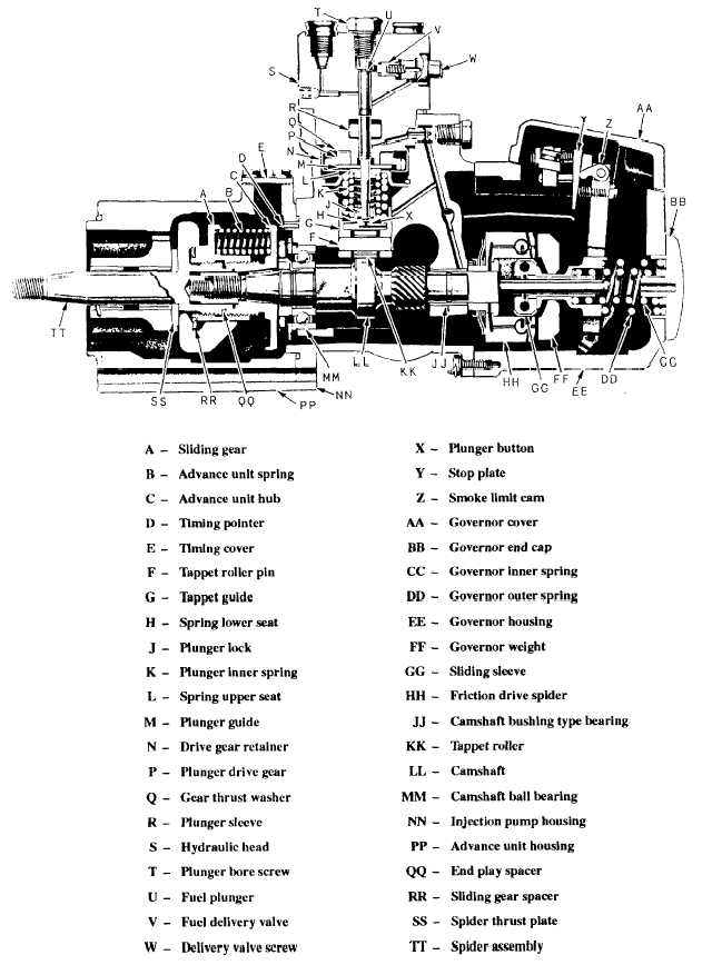 diesel kiki injection pump diagram