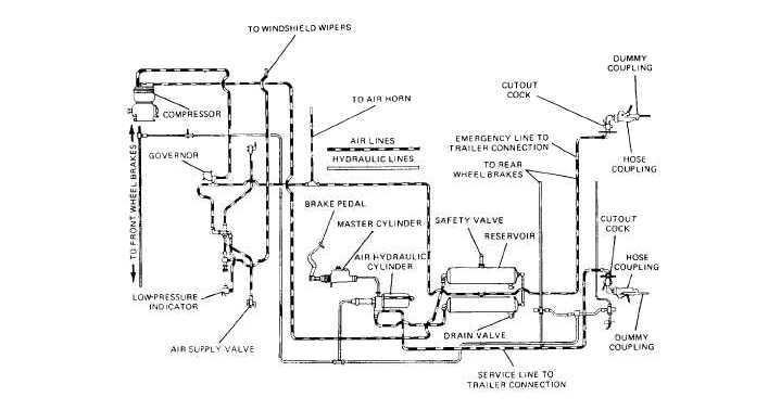 Air-Over-Hydraulic