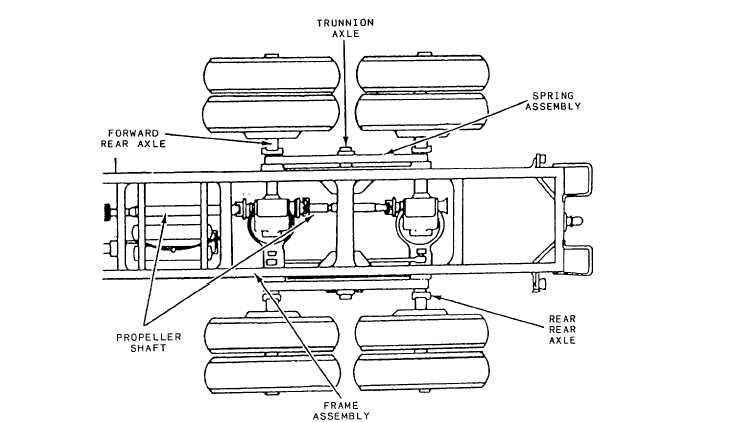 Full-Floating Axles