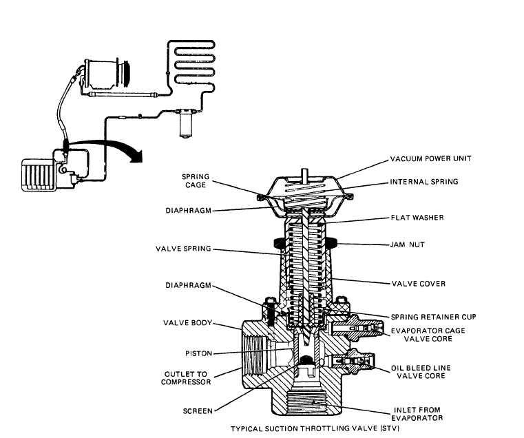 calentadores solares  throttling valve