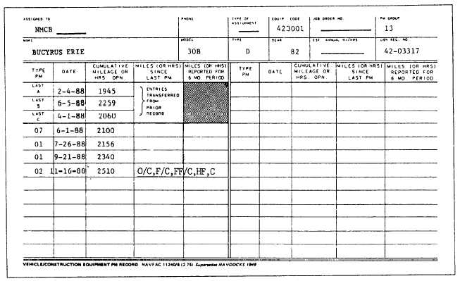 Figure 2-4.Equipment Repair Order Log Sheet.