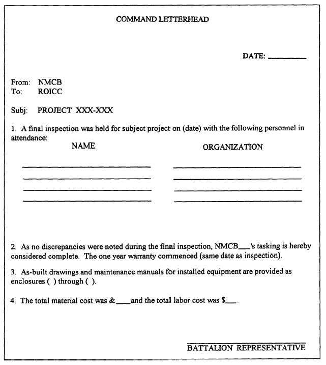 Figure 2-36.-Project Transfer Letter.