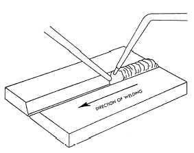 Hasil gambar untuk direction of welding