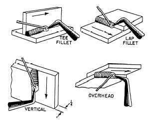 1999 Chevy Venture Wiring Diagram