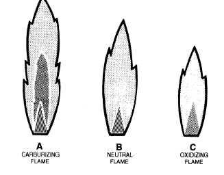 Cutting Mild-Carbon Steel