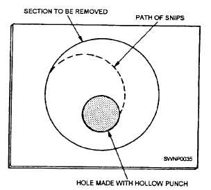 how to cut a large circular hole in wood