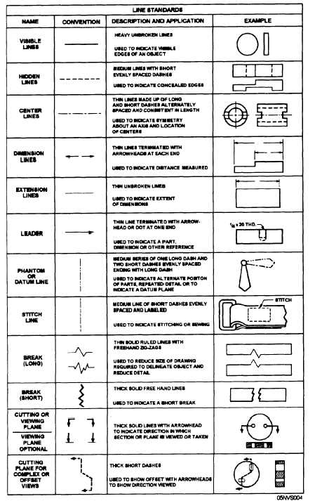 Electrical Symbols And Abbreviations 21 on home fire alarm wiring diagram