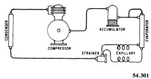 14259_294_1 single phase hermetic motors csir compressor wiring diagram at couponss.co