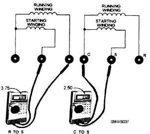 Troubleshooting Electrical Systems