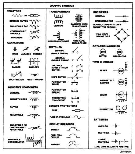 Figure 4-10.Electrical symbols.