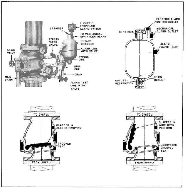 with rubber seal valve diagram