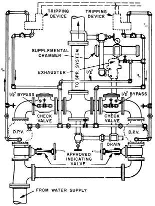parker wiring diagram with Sprinkler System Parts Diagram on Sprinkler System Parts Diagram moreover I00005rp8pbO1ZOo as well High Pressure Hydraulic Valves together with Water Powered Factory as well Force Diagram B.