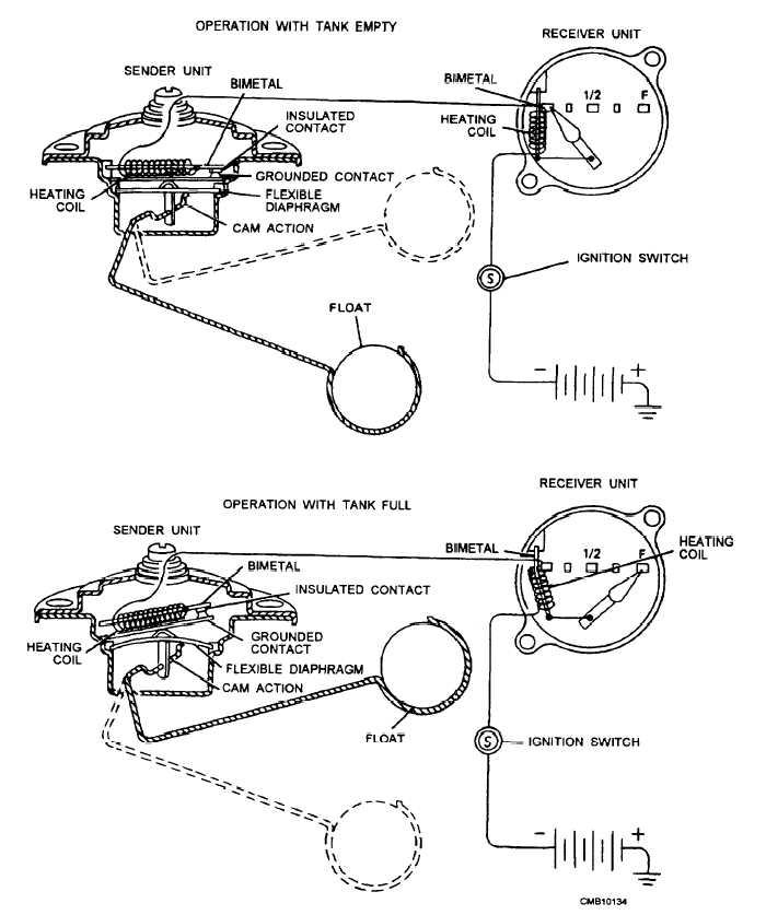 1997 Bmw Fuel Gauge Schematic