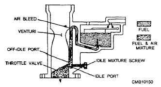 Gas Control Valve Wiring Diagram furthermore  on honeywell s8610u wiring diagram